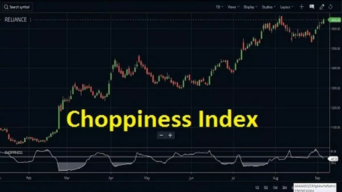 Choppiness Index Indicator Trading Strategy