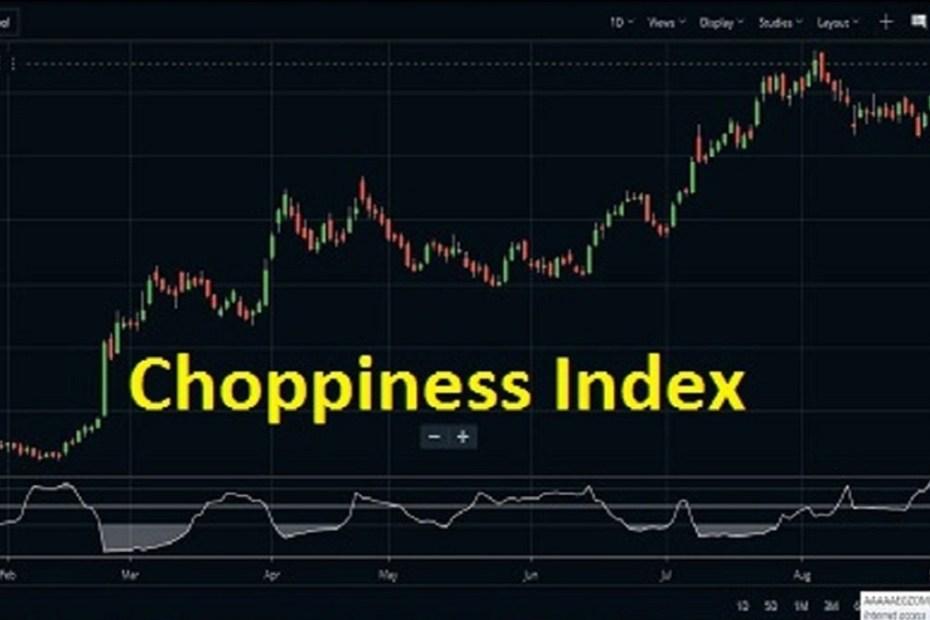 Choppiness Index Indicator