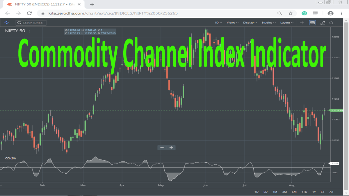 Commodity Channel Index or CCI Indicator Strategy