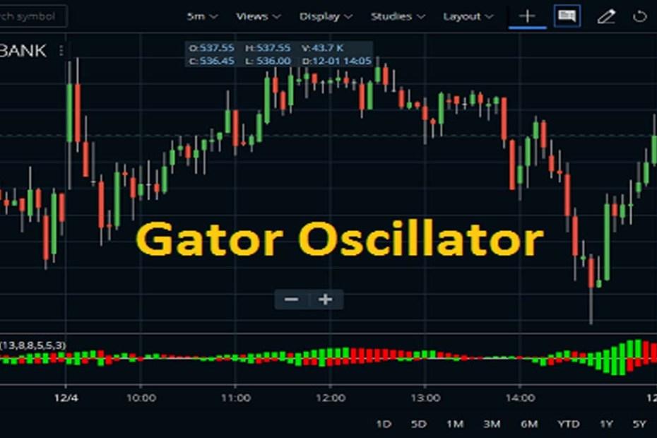 bitcoin-aktien- und optionshandelsbot handelsikone krypto