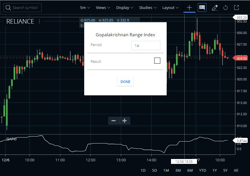 Gopalakrishnan Range Index In Zerodha Kite