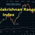 Gopalakrishnan Range Index In Zerodha Kite