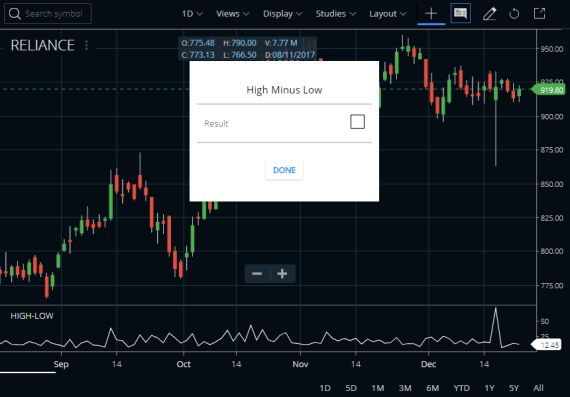 High Minus Low Indicator In Zerodha Kite
