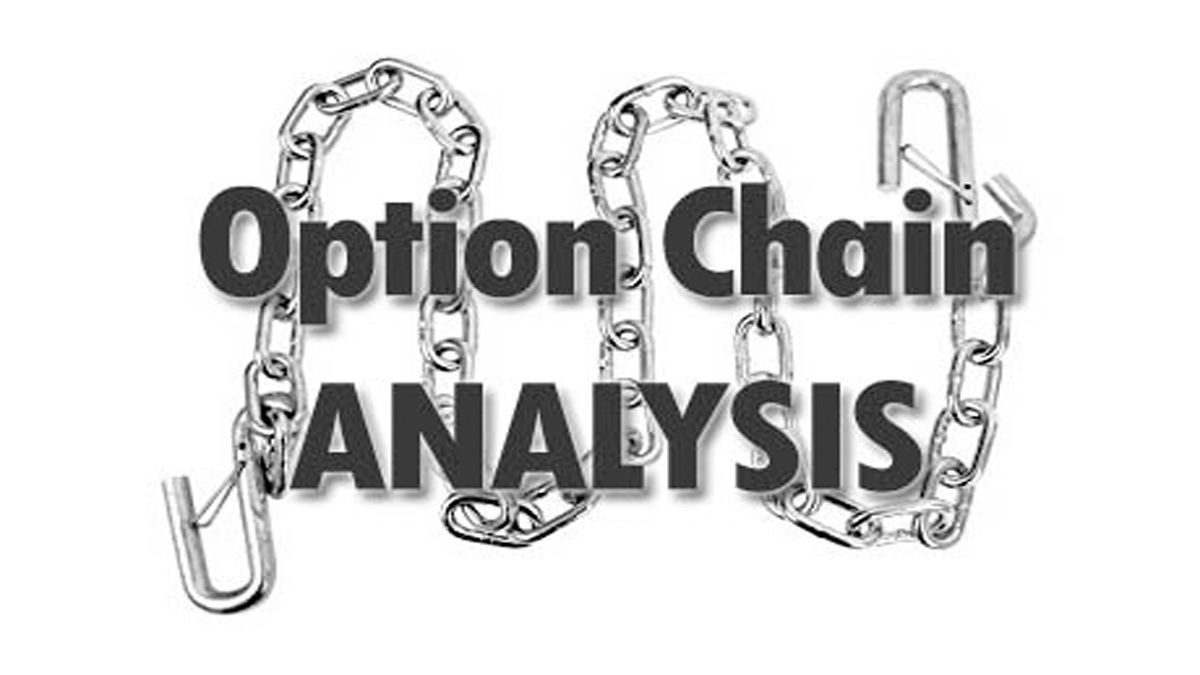 Option Chain Analysis For All NSE Stocks (FREE)