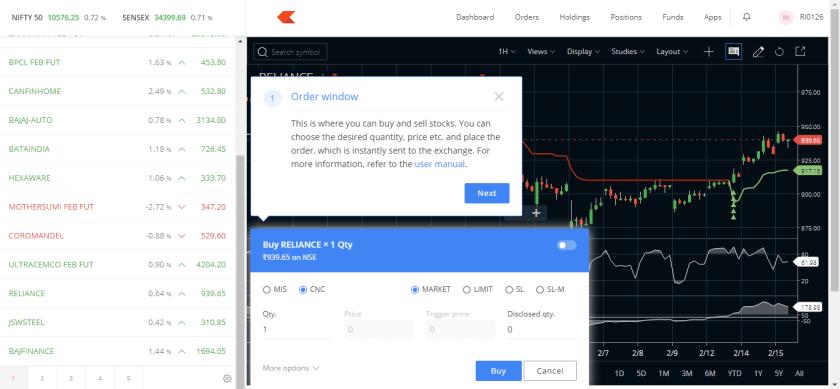 Basics Of Online Trading