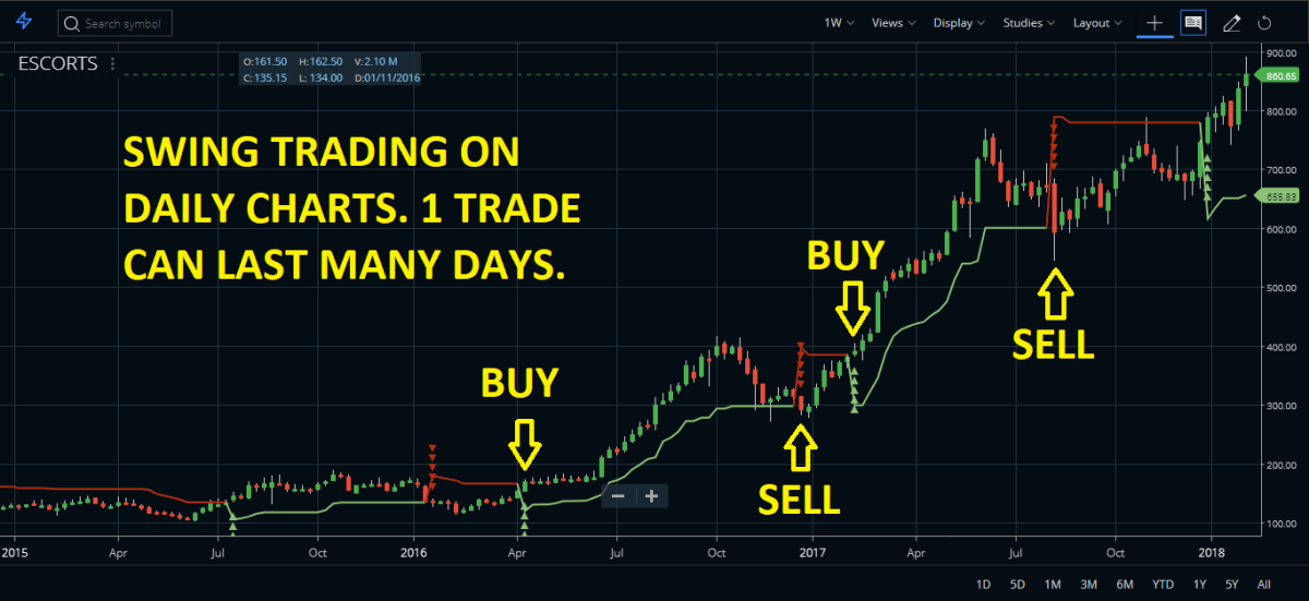 intraday trading vs delivery trading