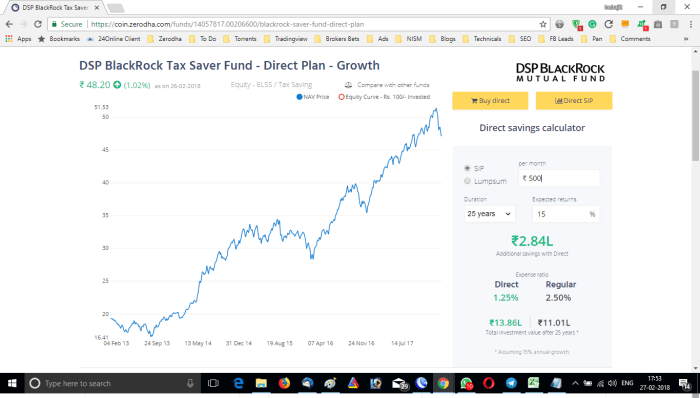 Invest In Mutual Fund Online