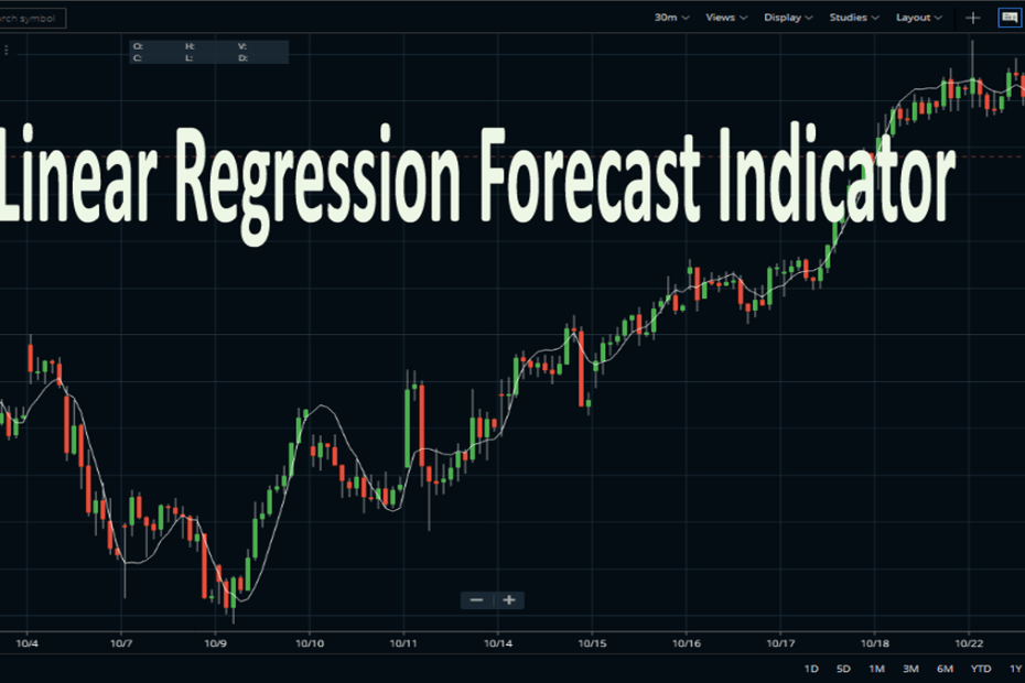 Linear Regression Forecast Indicator pic