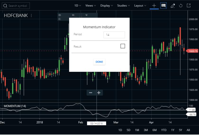 Momentum Indicator In Zerodha Kite