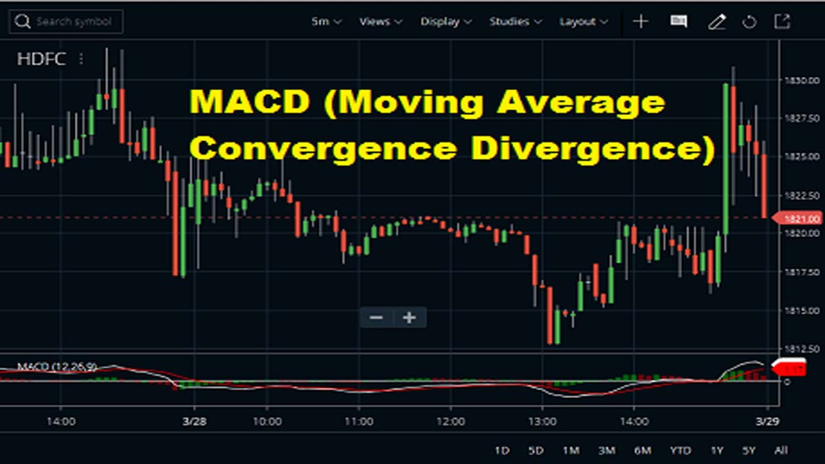 Moving Average Convergence-Divergence In Zerodha Kite2