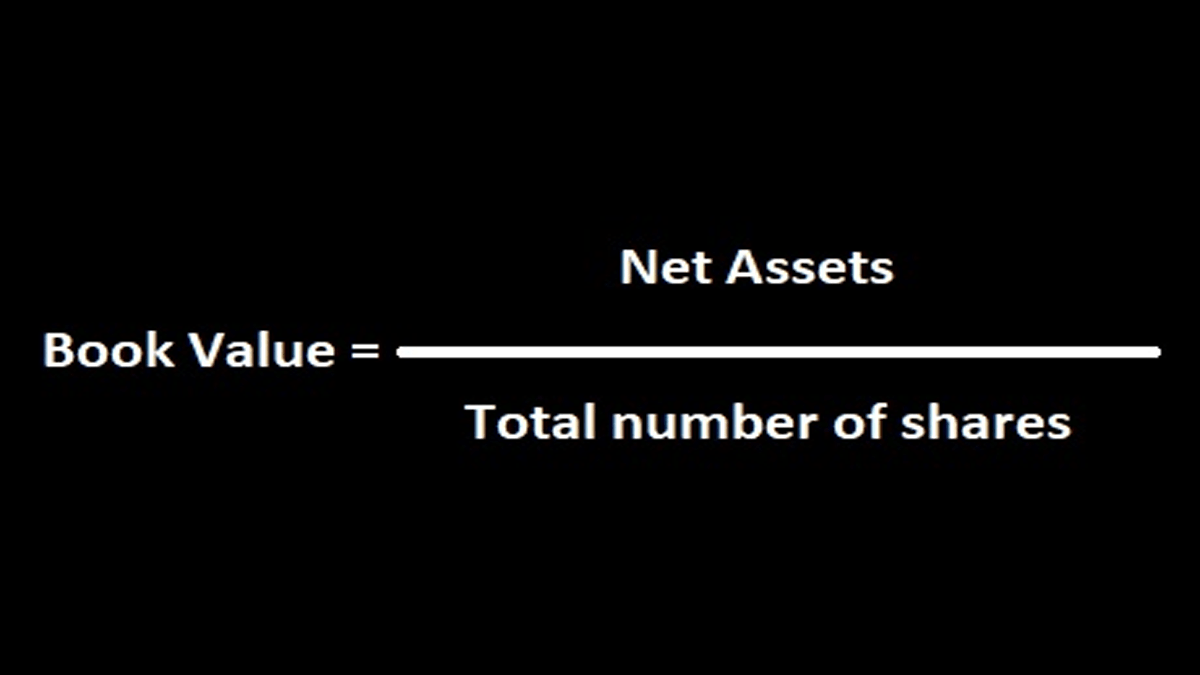 Book Value Per Share Meaning – Basic Description