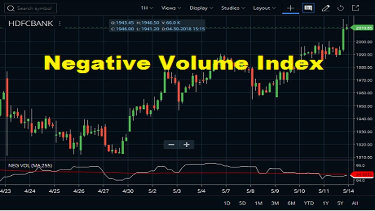 Negative Volume Index In Zerodha Kite2