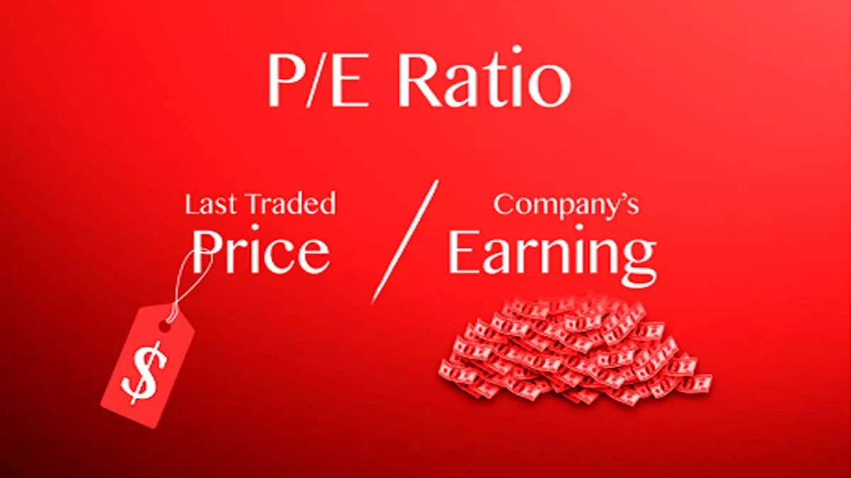 PE Ratio Meaning and Formula, (Price To Earnings Ratio)