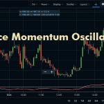 Price Momentum Oscillator Indicator