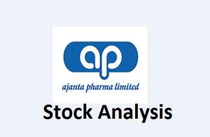 ajanta pharma chart based analysis