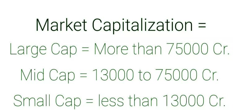 what is market capitalization of a company