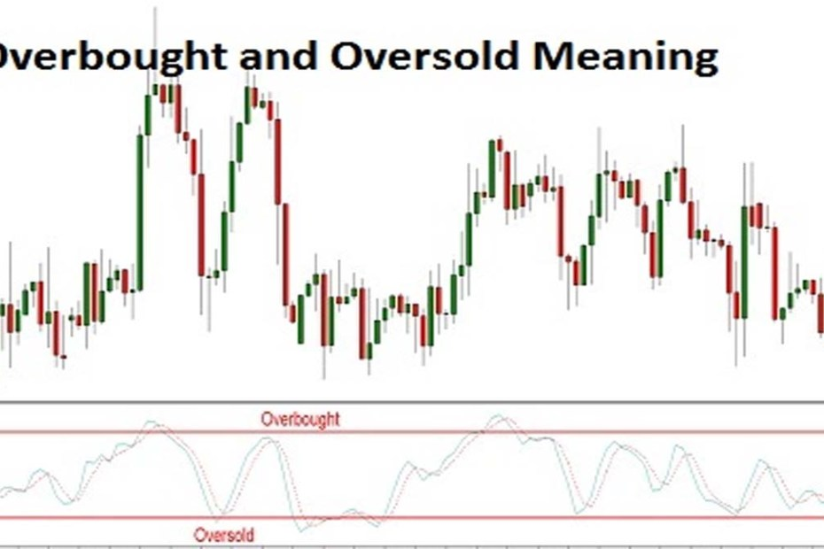 Overbought and oversold-pic