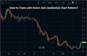 heikin ashi candlestick chart pic