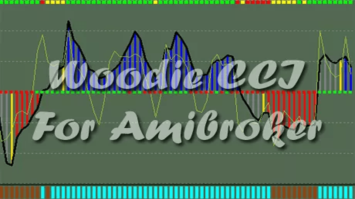 Woodies CCI Settings & Buy Sell Signal Amibroker AFL