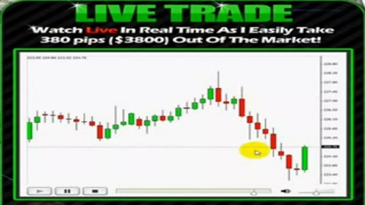 10 Minutes forex wealth builder