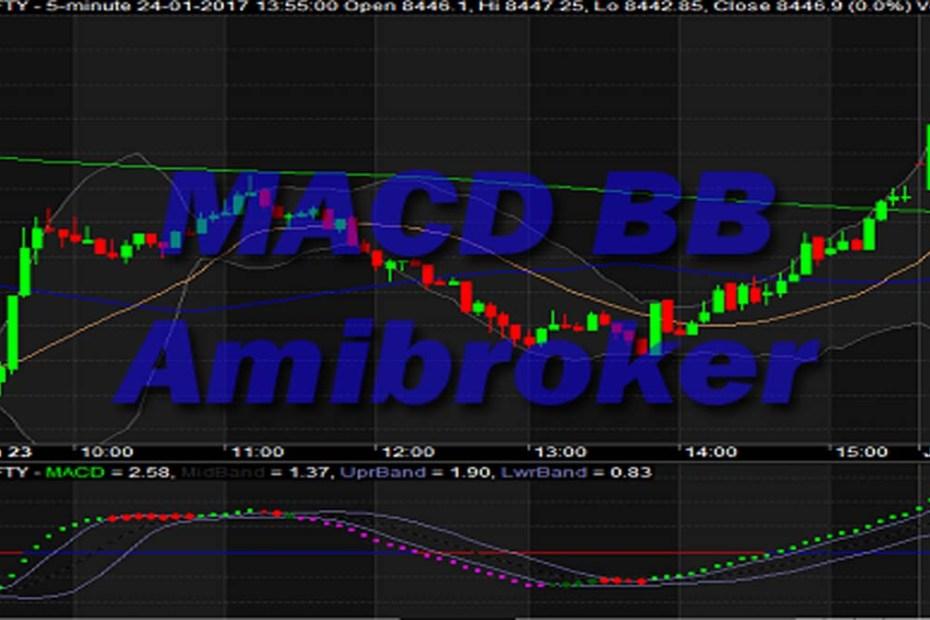 MACDBB Amibroker