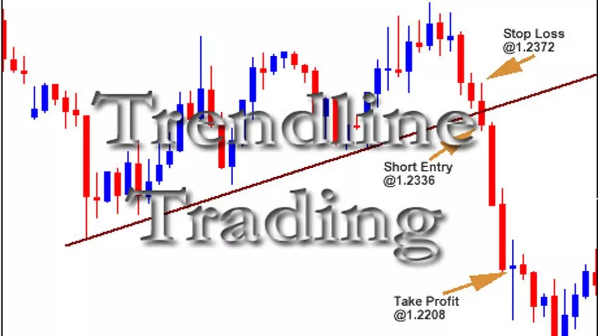 Trendline Trading: Download Free Trendline MT4 Indicator