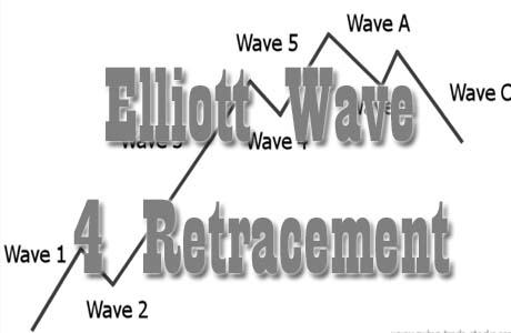 Elliott Wave 4 Retracement