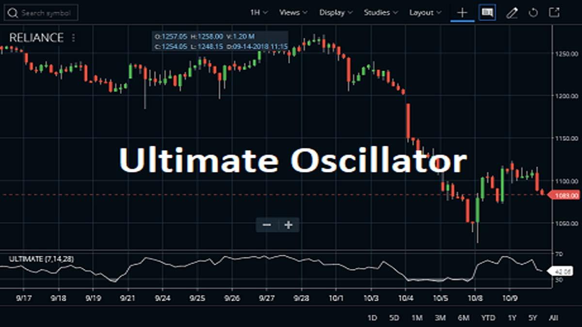 Ultimate Oscillator Strategic Overview, Trading Ways, FAQ