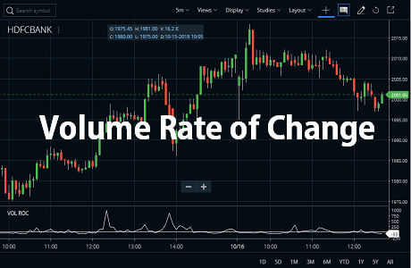 Volume Rate of Change Zerodha