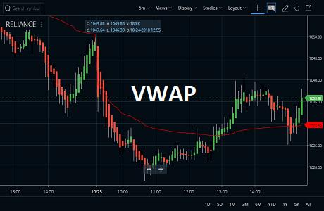 vwap calculation