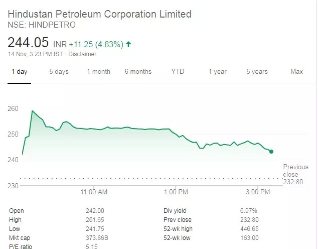 crude oil price impact on stock market