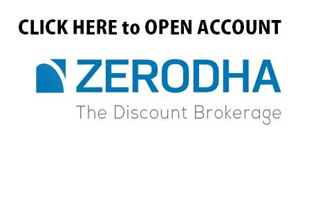 Zerodha tradingview charts review