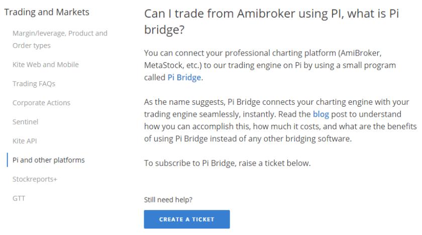 Activating Pi Bridge