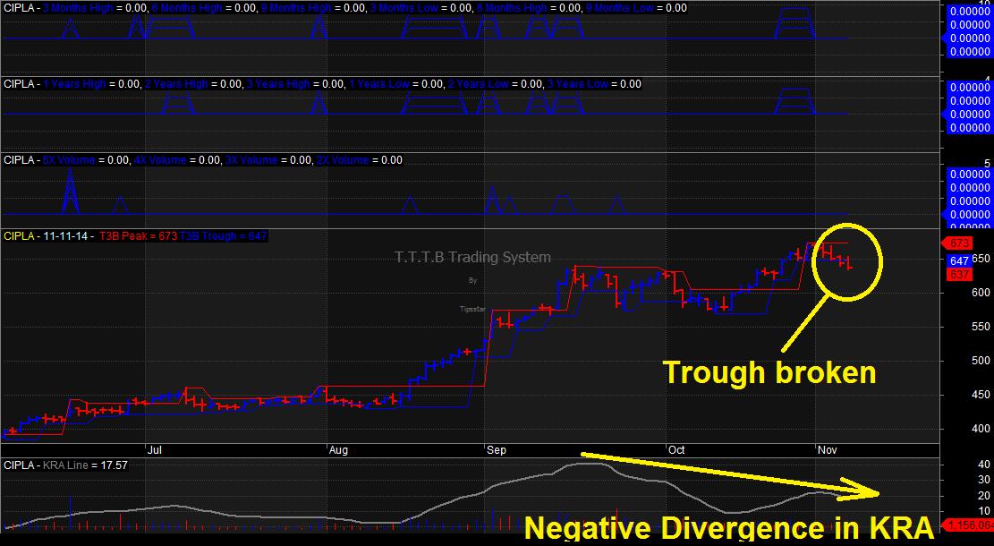 Swing Trading Picks