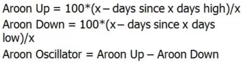 Aroon Oscillator Formula and Calculation