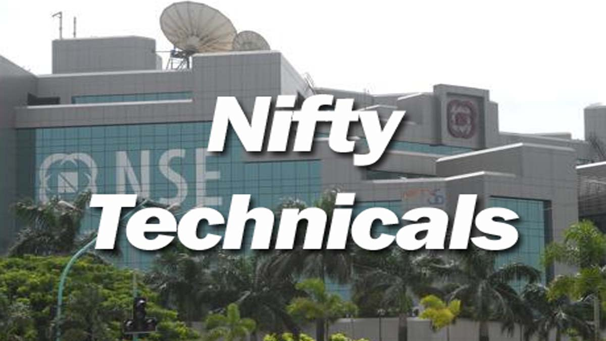 Bank Nifty Share Price And Technicals