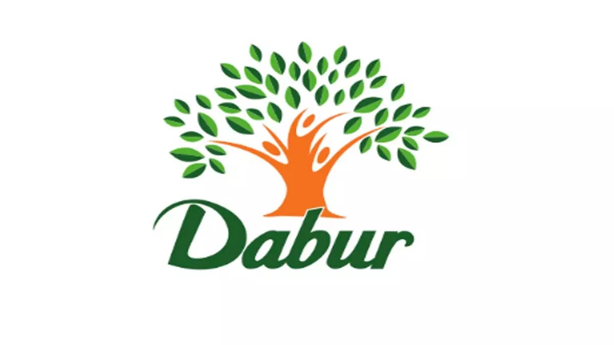 Dabur India Share Price Graph And News