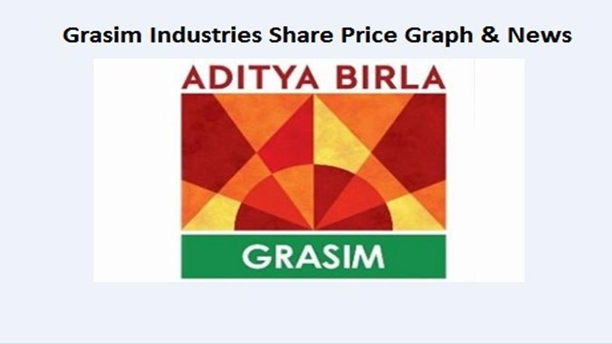 Grasim Industries Share Price