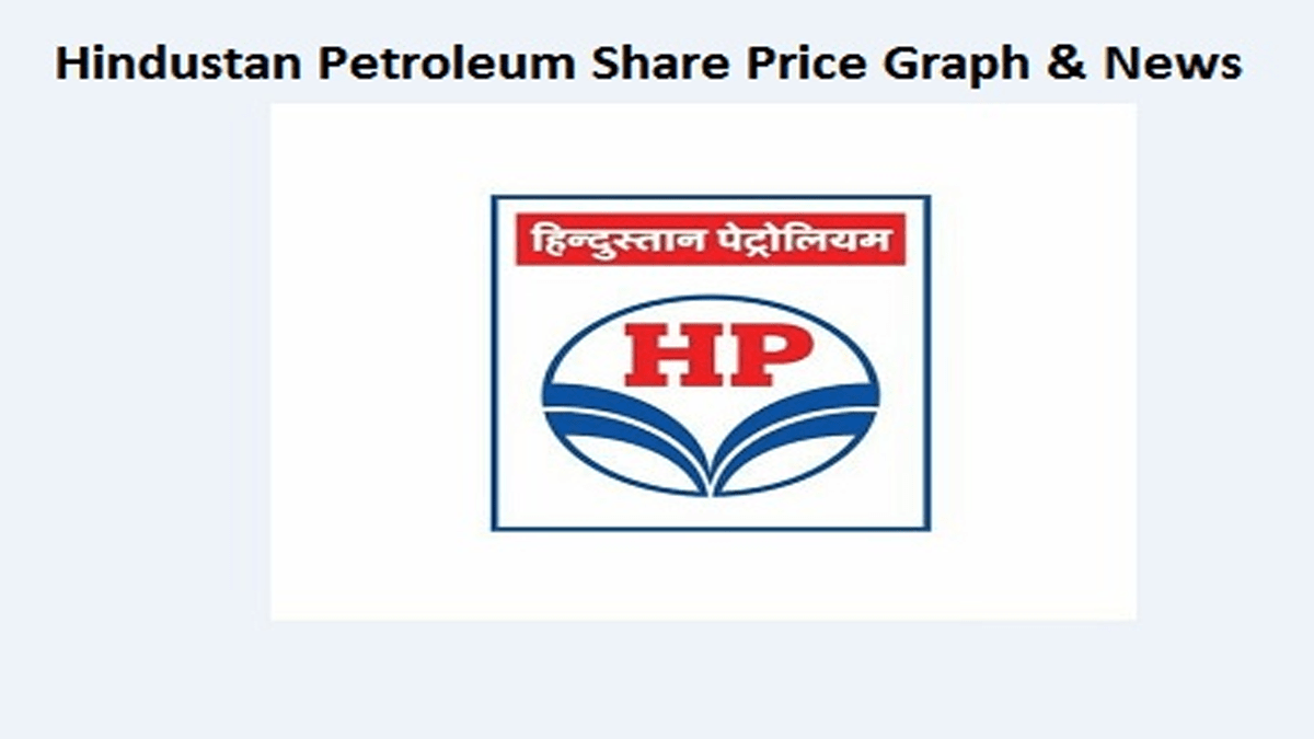 Hindustan Petroleum Share Price Graph & News   StockManiacs