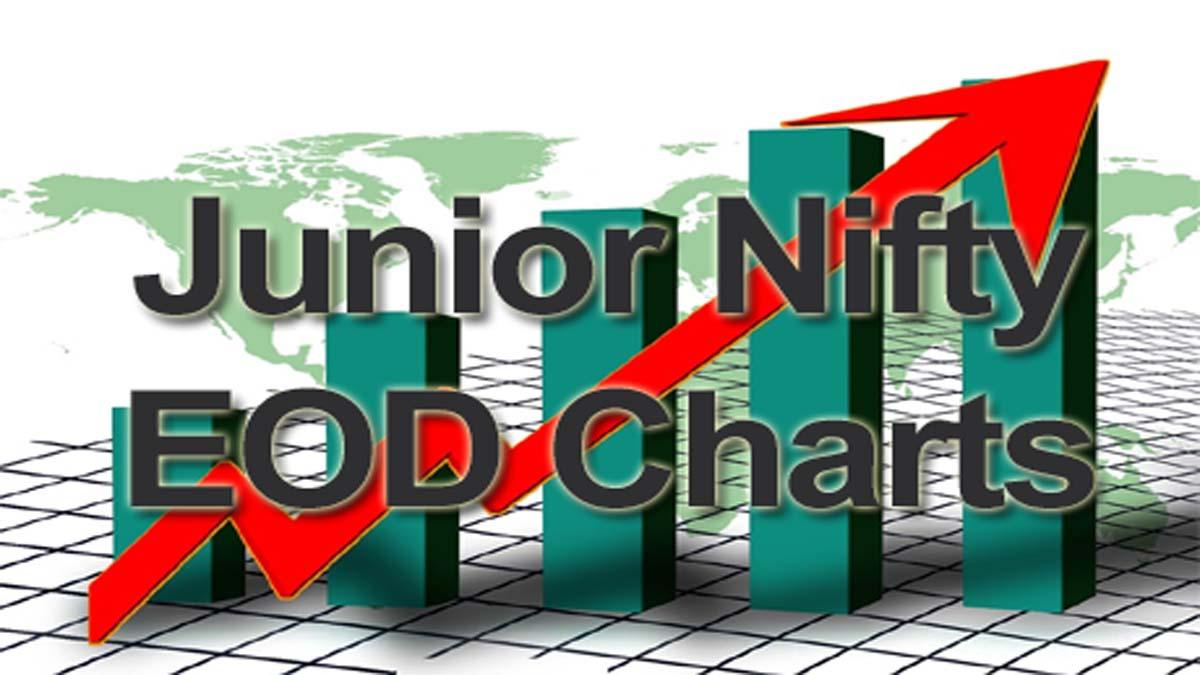 Junior Nifty EOD