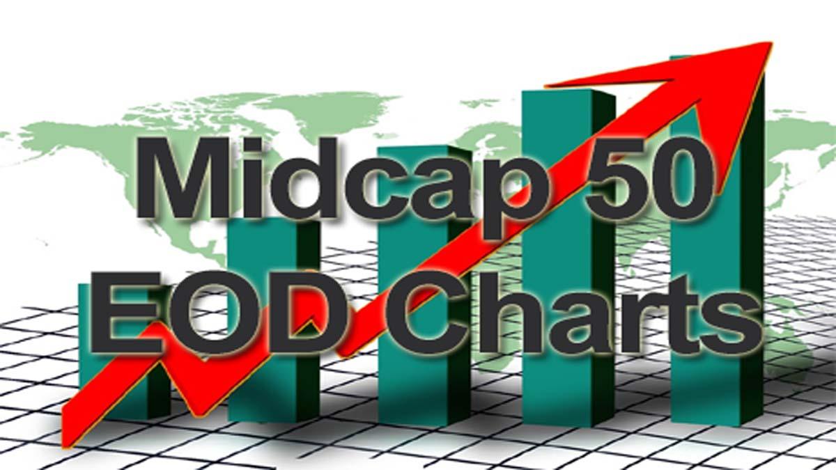 Midcap 50 EOD