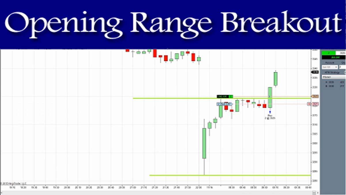 Opening Range Breakout Calculator