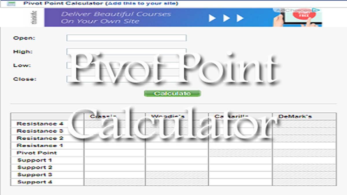 Pivot Point Calculator