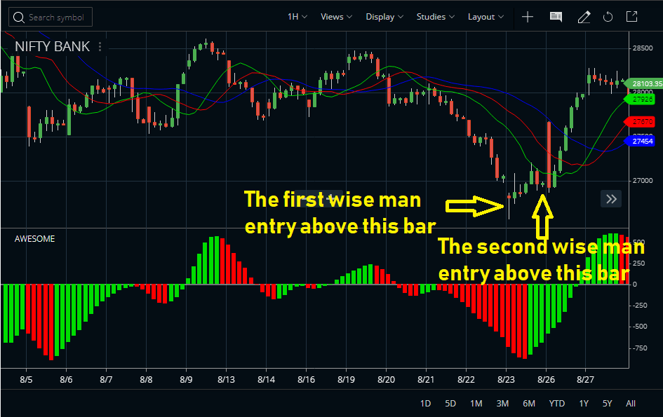 Second Wise Man Trade