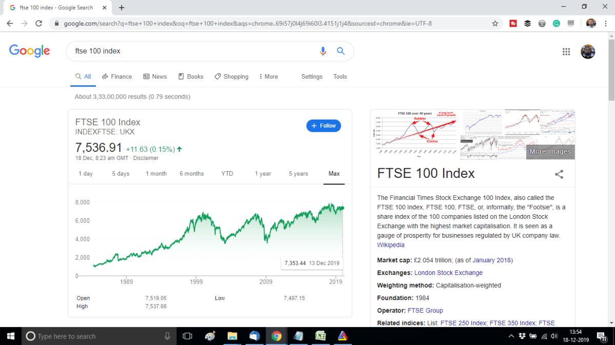 FTSE 100 Index Google Finance