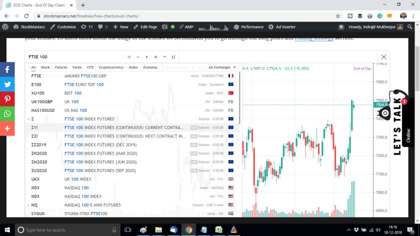 Footsie Chart