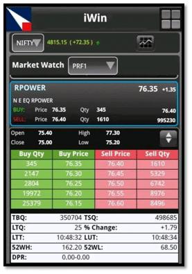 Astha trade margin Iwin app