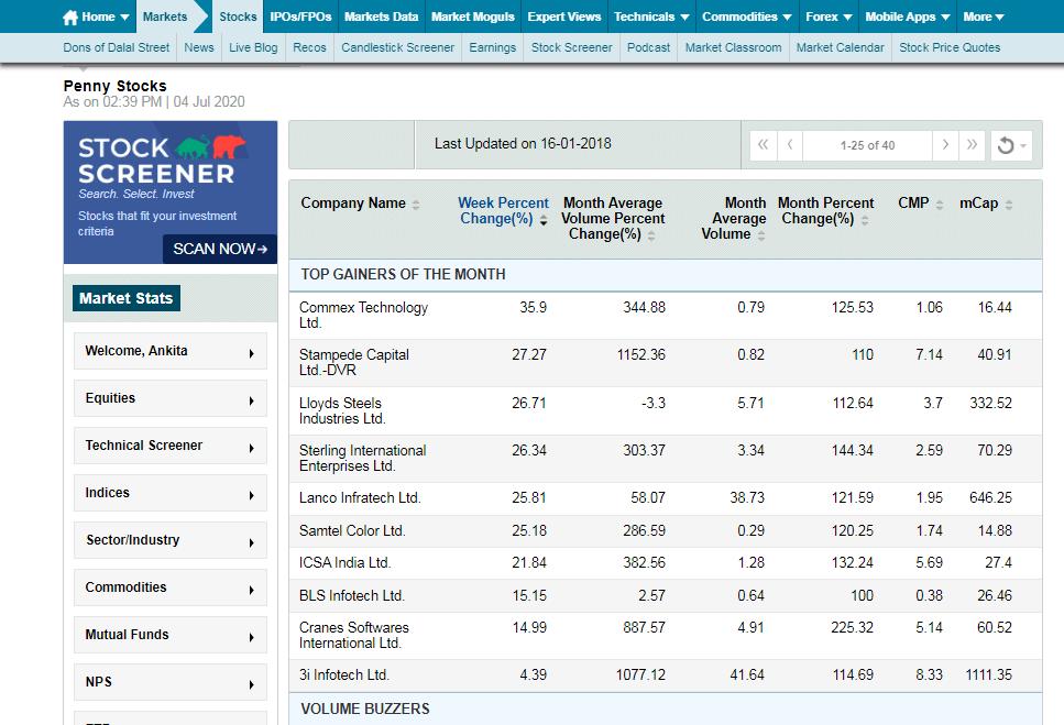 Penny stocks in India