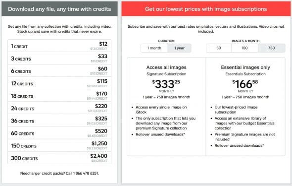 istock reduces collections and
