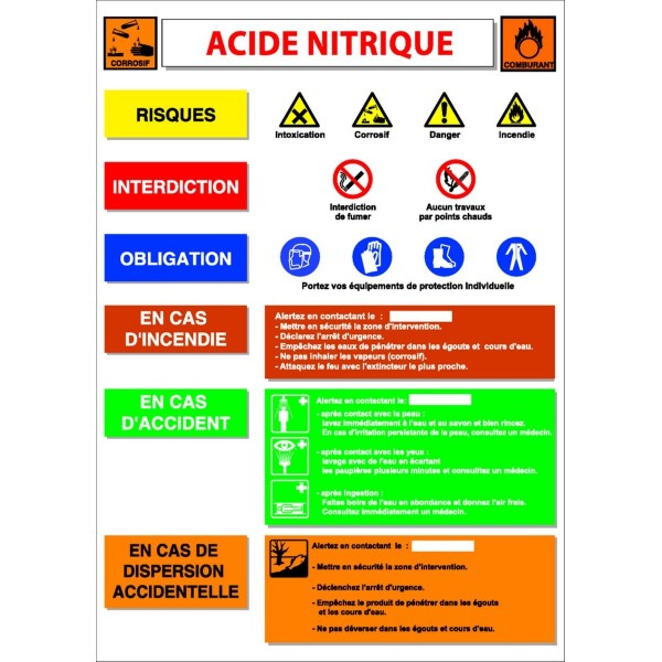 Fiche De Scurit Acide Nitrique Fiche De Produits
